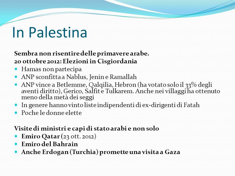 In Palestina Sembra non risentire delle primavere arabe. 20 ottobre 2012: Elezioni in Cisgiordania Hamas non partecipa ANP sconfitta a Nablus, Jenin e
