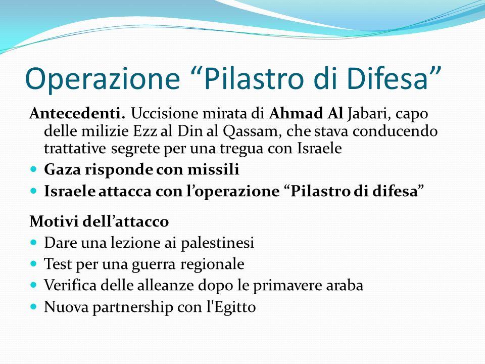 Operazione Pilastro di Difesa