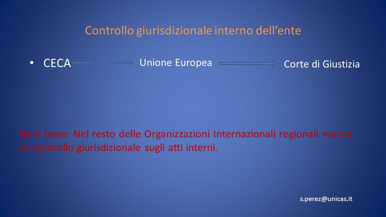Controllo giurisdizionale interno dellente CECA Unione Europea Corte di Giustizia Nota bene: Nel resto delle Organizzazioni Internazionali regionali manca un controllo giurisdizionale sugli atti interni.