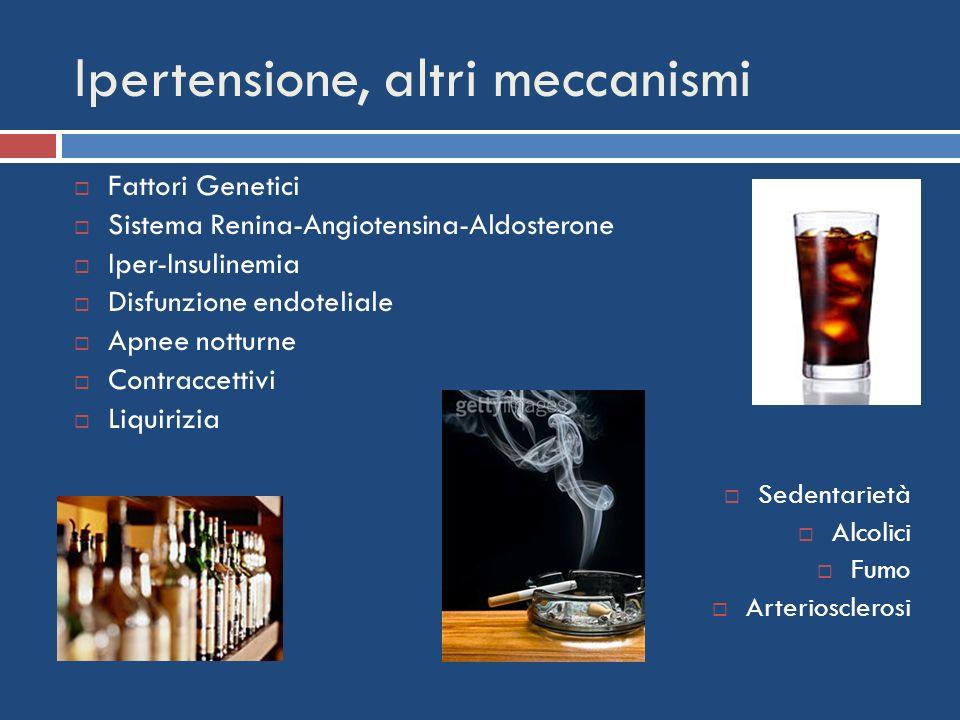 Ipertensione, altri meccanismi Fattori Genetici Sistema Renina-Angiotensina-Aldosterone Iper-Insulinemia Disfunzione endoteliale Apnee notturne Contra