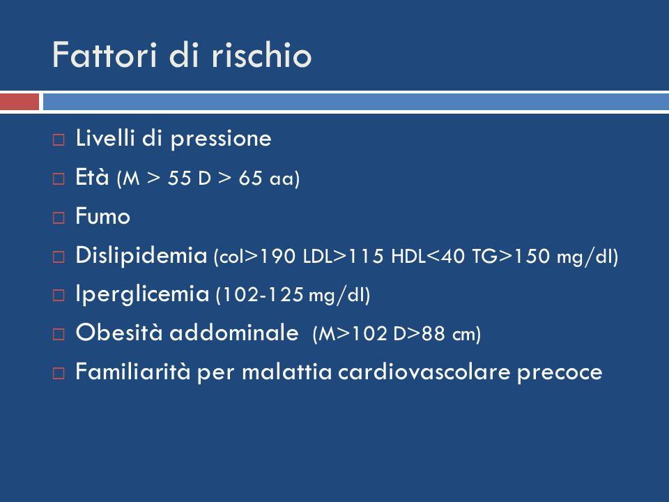 Fattori di rischio Livelli di pressione Età (M > 55 D > 65 aa) Fumo Dislipidemia (col>190 LDL>115 HDL 150 mg/dl) Iperglicemia (102-125 mg/dl) Obesità