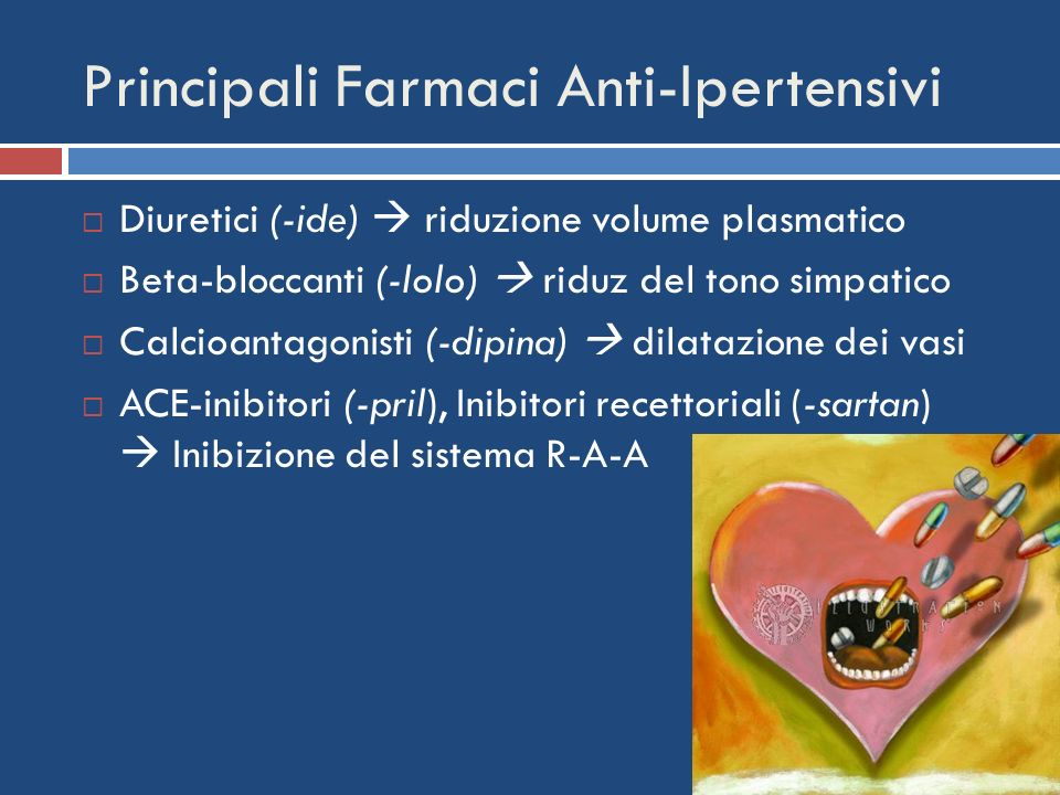 Principali Farmaci Anti-Ipertensivi Diuretici (-ide) riduzione volume plasmatico Beta-bloccanti (-lolo) riduz del tono simpatico Calcioantagonisti (-d