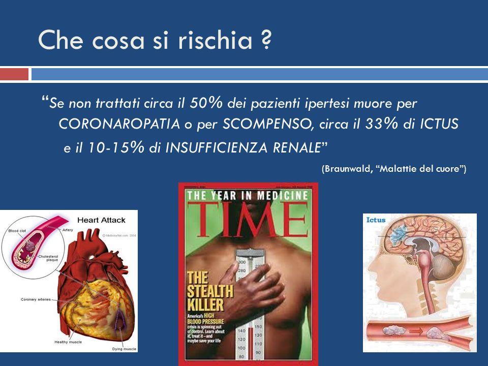 Che cosa si rischia ? Se non trattati circa il 50% dei pazienti ipertesi muore per CORONAROPATIA o per SCOMPENSO, circa il 33% di ICTUS e il 10-15% di