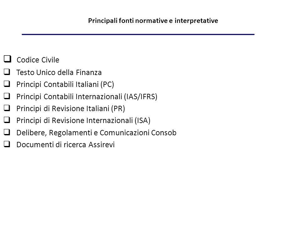 Principali fonti normative e interpretative Codice Civile Testo Unico della Finanza Principi Contabili Italiani (PC) Principi Contabili Internazionali (IAS/IFRS) Principi di Revisione Italiani (PR) Principi di Revisione Internazionali (ISA) Delibere, Regolamenti e Comunicazioni Consob Documenti di ricerca Assirevi