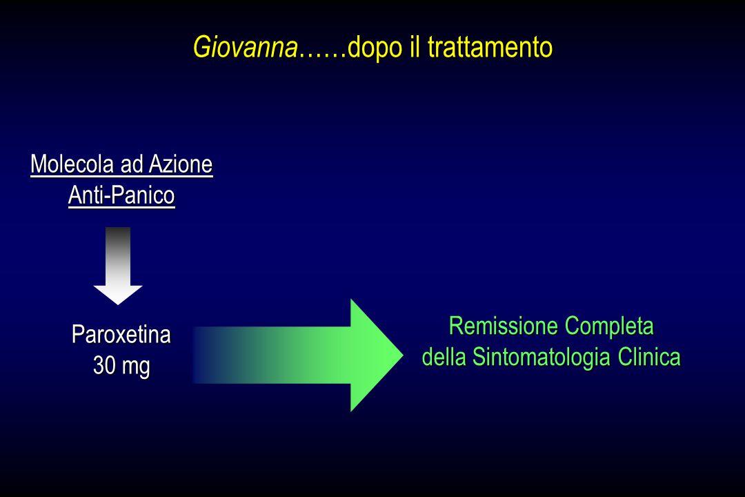 Giovanna ……dopo il trattamento Paroxetina 30 mg Remissione Completa della Sintomatologia Clinica Molecola ad Azione Anti-Panico