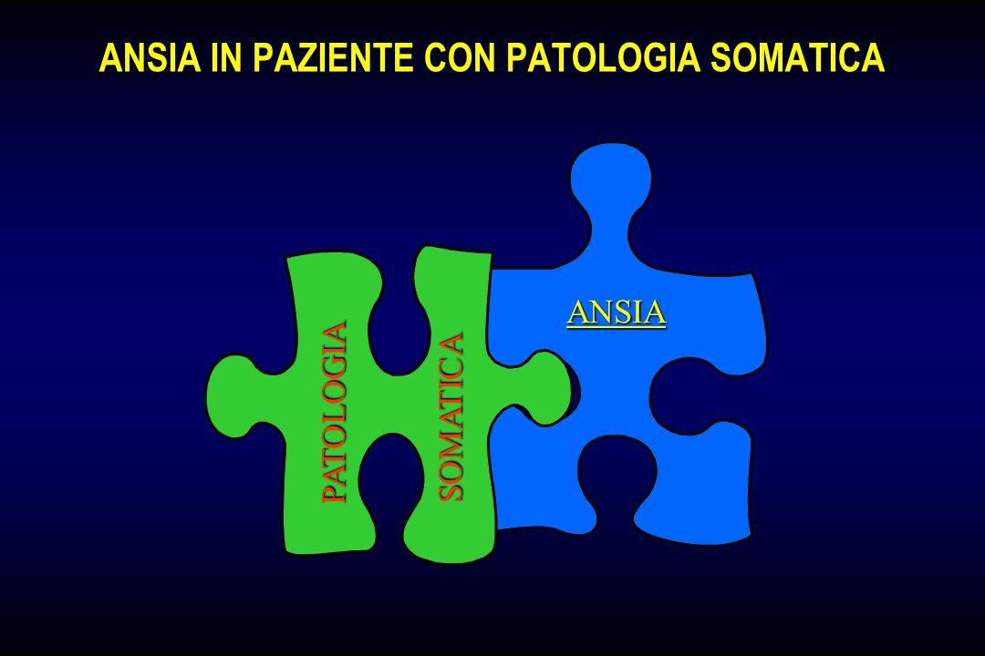 ANSIA IN PAZIENTE CON PATOLOGIA SOMATICA ANSIA PATOLOGIA SOMATICA