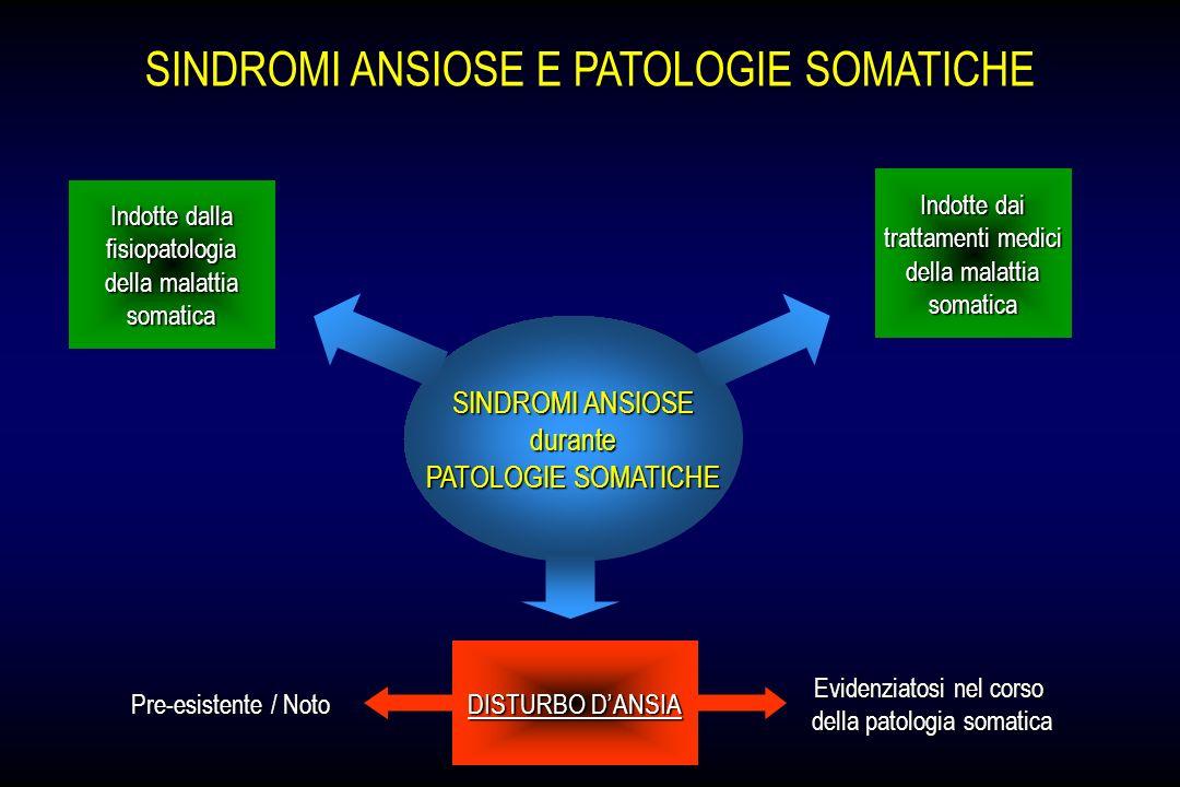 SINDROMI ANSIOSE E PATOLOGIE SOMATICHE SINDROMI ANSIOSE durante PATOLOGIE SOMATICHE Indotte dalla fisiopatologia della malattia somatica Indotte dai t
