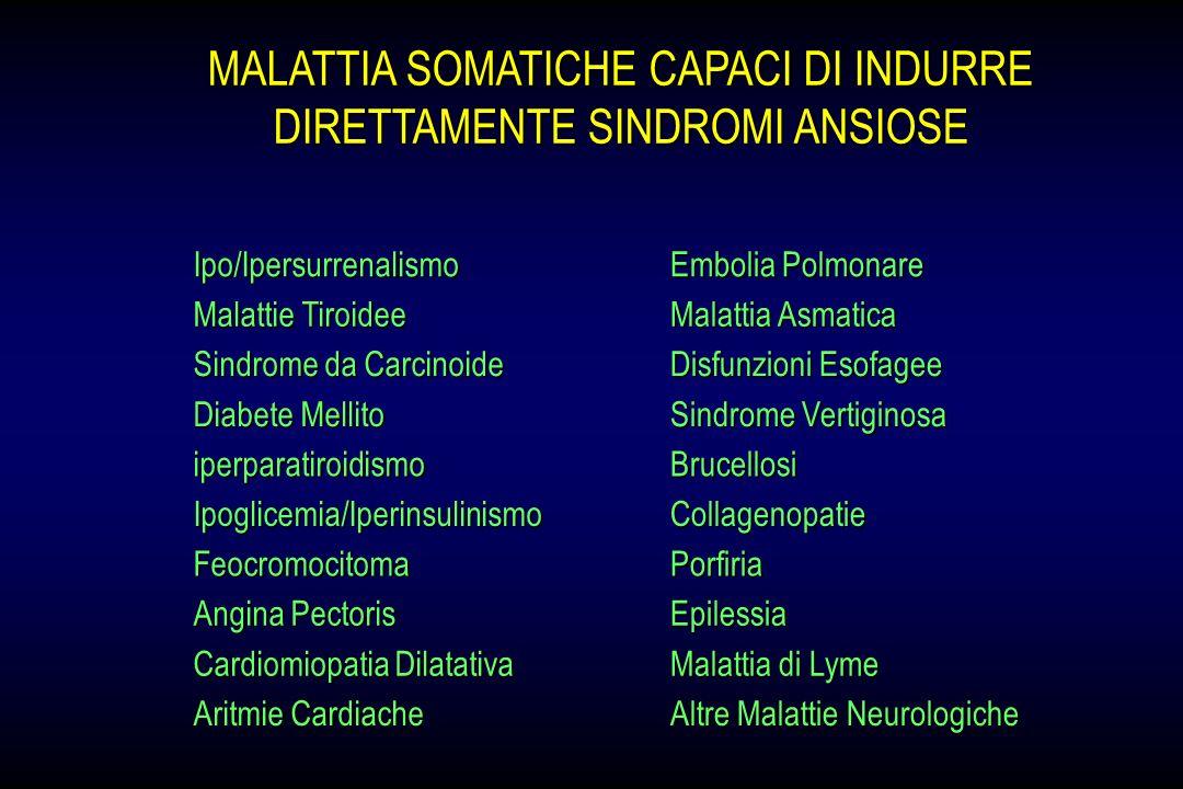 MALATTIA SOMATICHE CAPACI DI INDURRE DIRETTAMENTE SINDROMI ANSIOSE Ipo/Ipersurrenalismo Embolia Polmonare Malattie Tiroidee Malattia Asmatica Sindrome