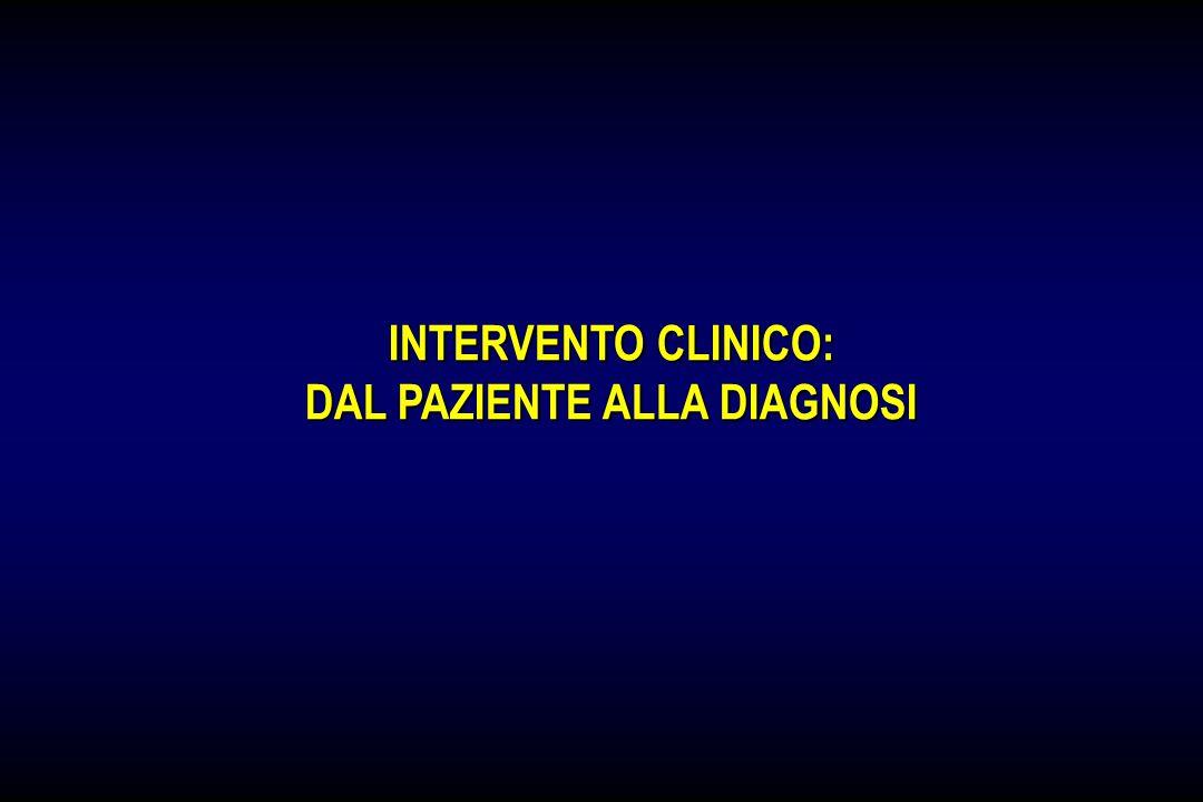 INTERVENTO CLINICO: DAL PAZIENTE ALLA DIAGNOSI