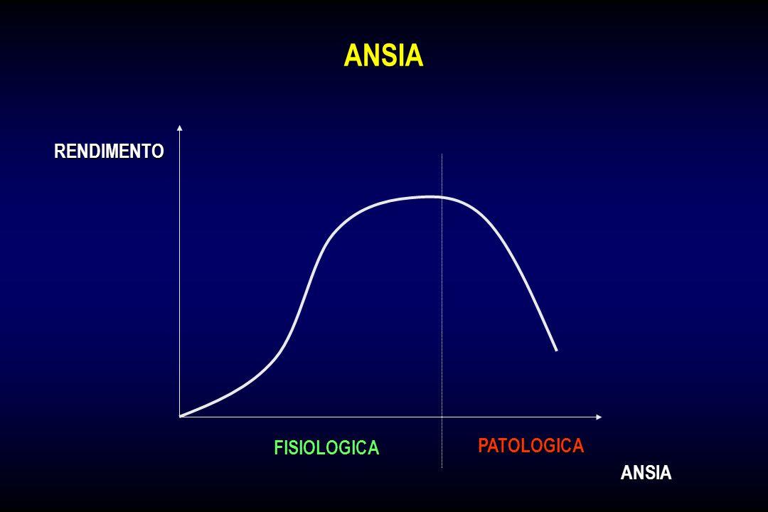 ANSIA RENDIMENTO ANSIA FISIOLOGICA PATOLOGICA