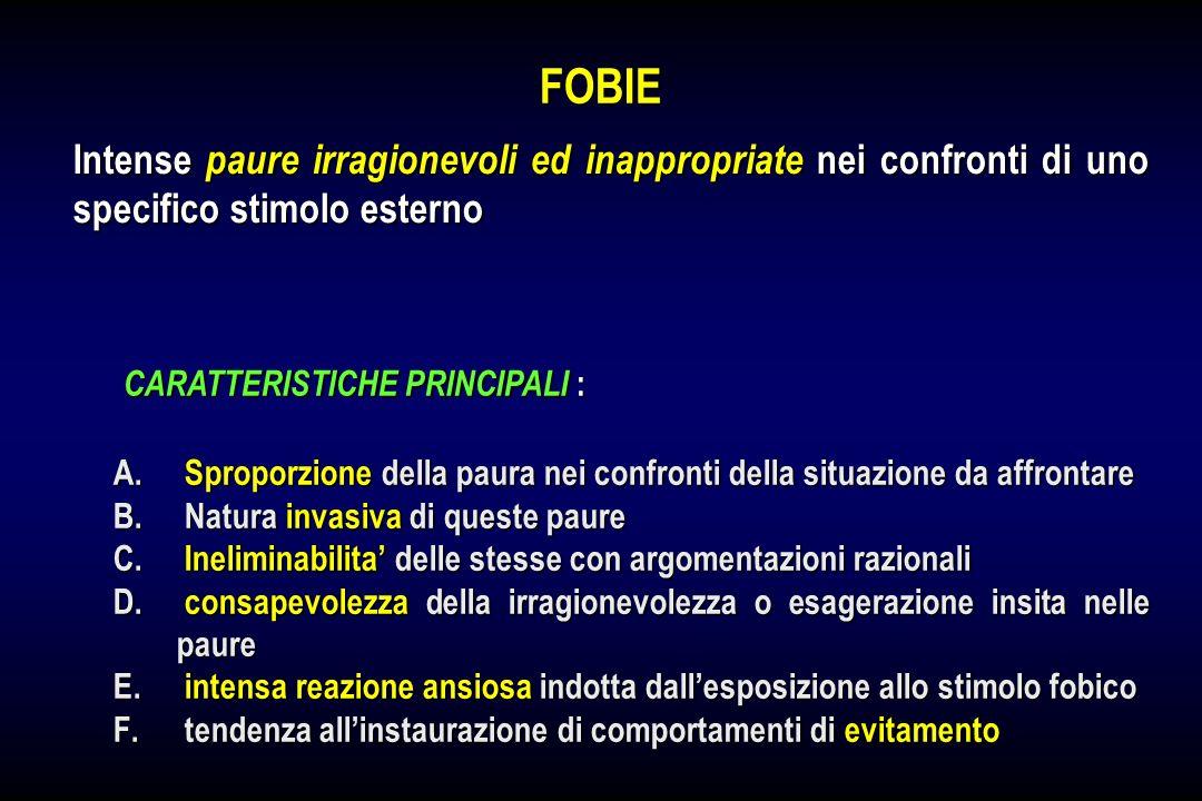 FOBIE Intense paure irragionevoli ed inappropriate nei confronti di uno specifico stimolo esterno A. Sproporzione della paura nei confronti della situ