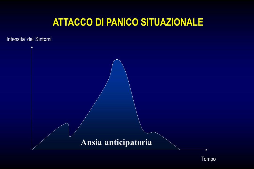 ATTACCO DI PANICO SITUAZIONALE Intensita dei Sintomi Tempo Ansia anticipatoria
