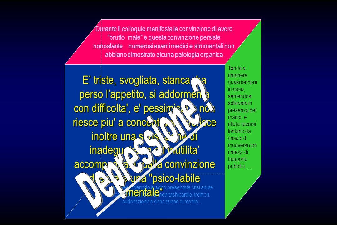ANSIA FARMACO-INDOTTA Alcolici (sospensione o intossicazione)XX X Anti-infiammatori non steroideiXX AmantadinaXX Amfetamine/Cocaina o analoghiXXXX AntistaminiciX CaffeinaXX X CannabinoidiXX Desametasone (Cortisonici)XXXX Estrogeni/ProgestiniciXXX InsulinaXX Isoprotenerolo (Simpaticomimetici)XX X MeflochinaXX Sumatriptan X Teofillina e metilxantineXX TiroxinaXX XAnsiaaspecifica Attacchi di PanicoOssessioniCompulsioniAnsiaGeneralizzzata