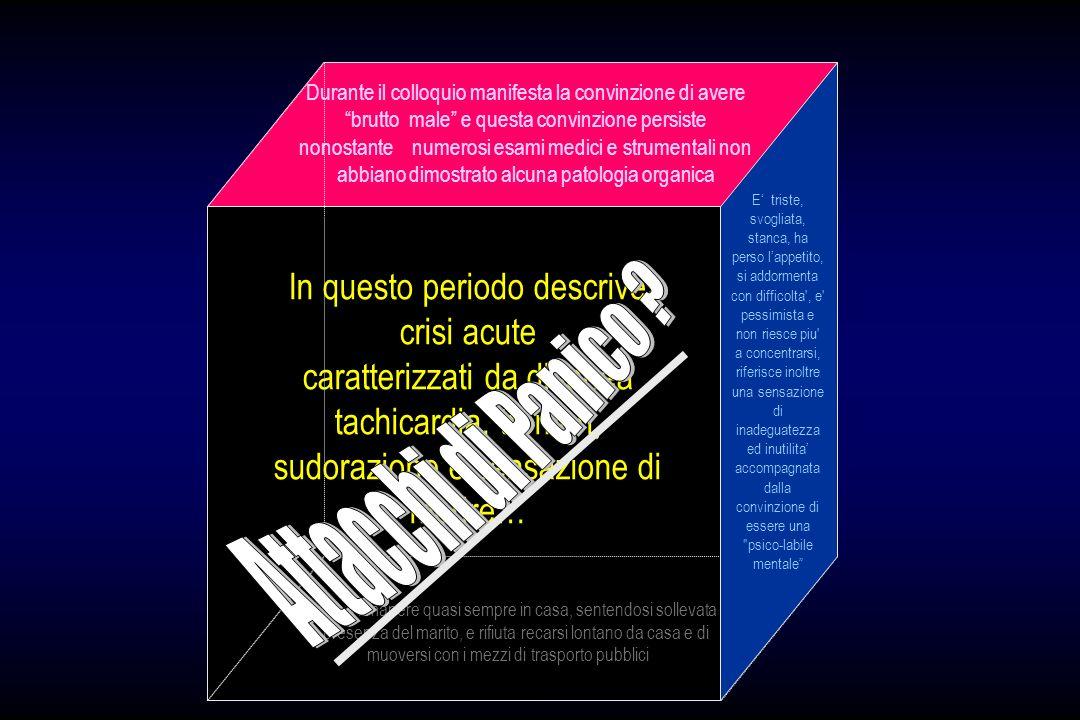 ATTACCO DI PANICO SPONTANEO / INATTESO Intensita dei Sintomi Tempo (minuti) 0 1 2 3 4 5 30 40 50