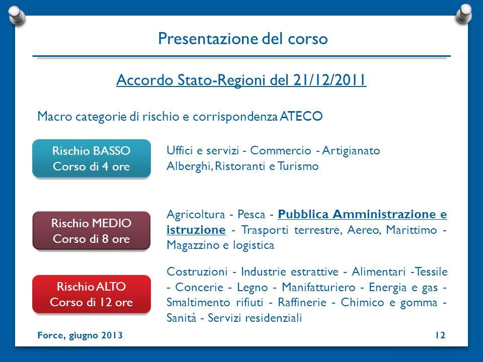 Presentazione del corso Macro categorie di rischio e corrispondenza ATECO Force, giugno 2013 Accordo Stato-Regioni del 21/12/2011 Uffici e servizi - C