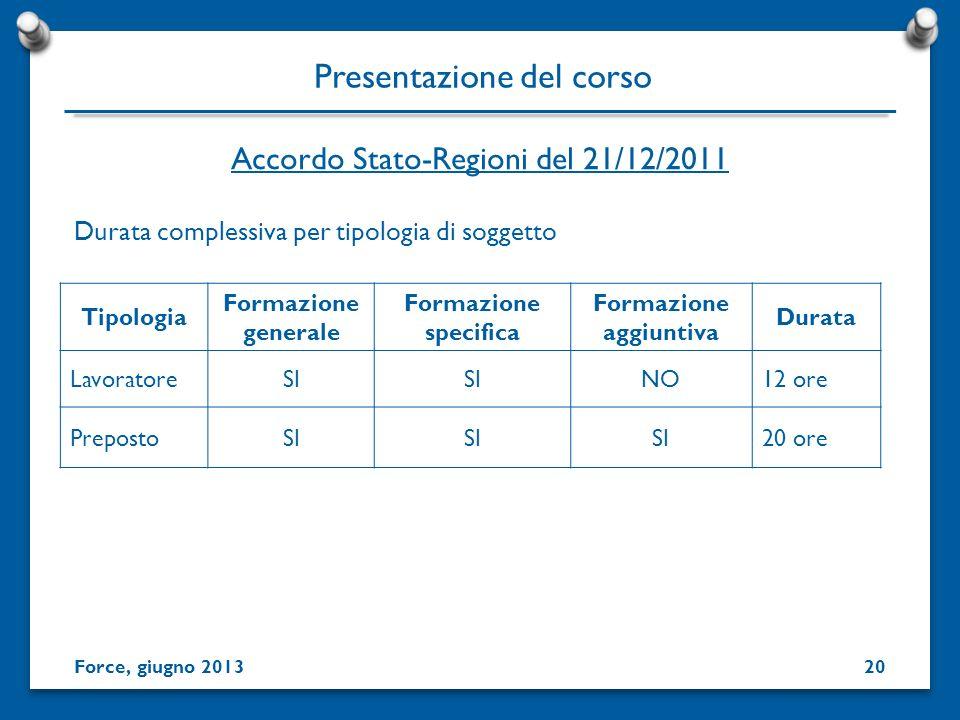 Presentazione del corso Durata complessiva per tipologia di soggetto Force, giugno 2013 Accordo Stato-Regioni del 21/12/2011 Tipologia Formazione gene