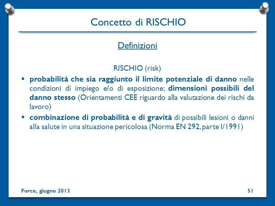 RISCHIO (risk) probabilità che sia raggiunto il limite potenziale di danno nelle condizioni di impiego e/o di esposizione; dimensioni possibili del da