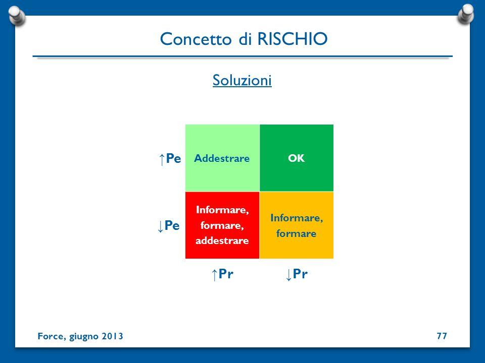 Soluzioni Pe AddestrareOK Pe Informare, formare, addestrare Informare, formare Pr Concetto di RISCHIO Force, giugno 201377