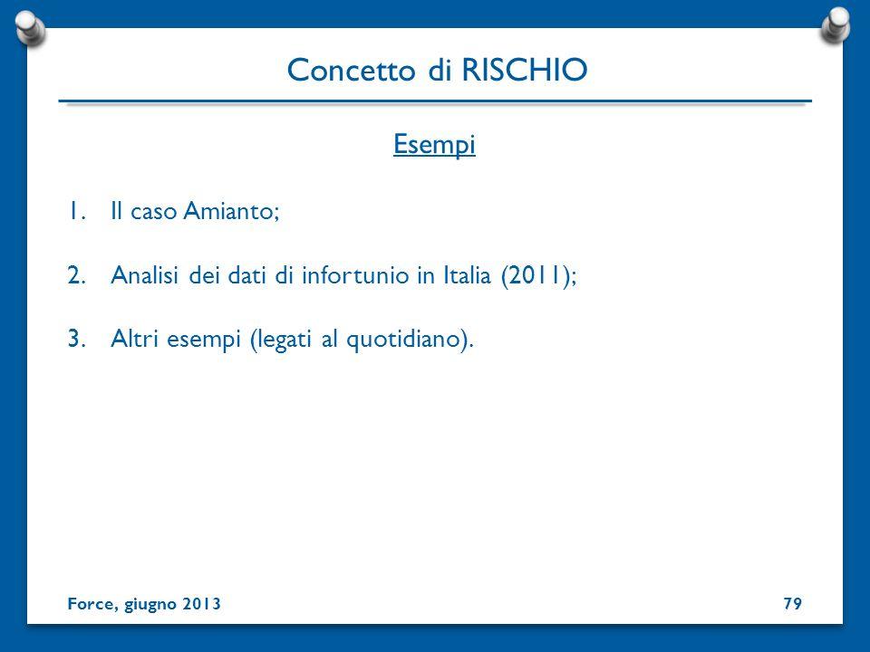 1.Il caso Amianto; 2.Analisi dei dati di infortunio in Italia (2011); 3.Altri esempi (legati al quotidiano). Esempi Concetto di RISCHIO Force, giugno