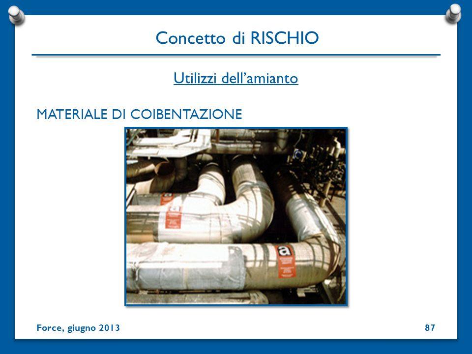 MATERIALE DI COIBENTAZIONE Utilizzi dellamianto Concetto di RISCHIO Force, giugno 201387