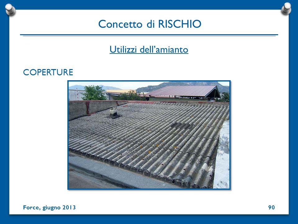 COPERTURE Utilizzi dellamianto Concetto di RISCHIO Force, giugno 201390