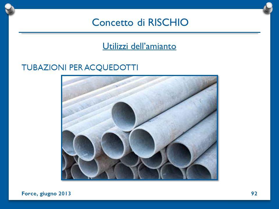 TUBAZIONI PER ACQUEDOTTI Utilizzi dellamianto Concetto di RISCHIO Force, giugno 201392