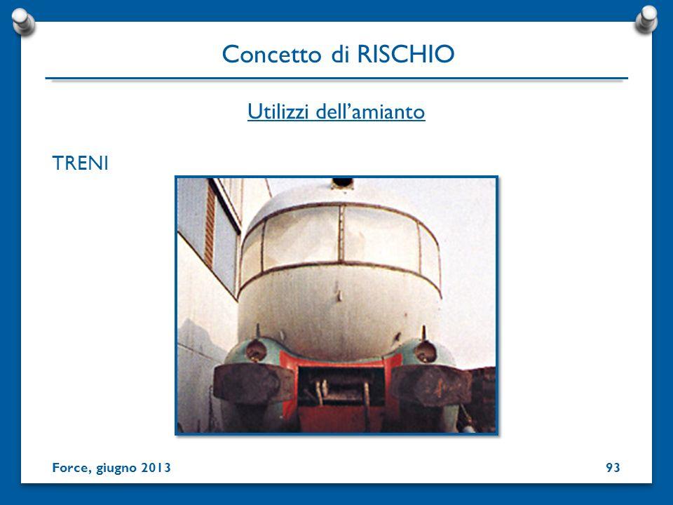TRENI Utilizzi dellamianto Concetto di RISCHIO Force, giugno 201393