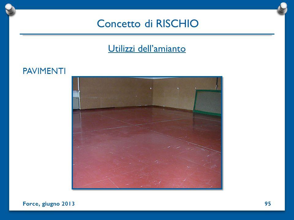 PAVIMENTI Utilizzi dellamianto Concetto di RISCHIO Force, giugno 201395