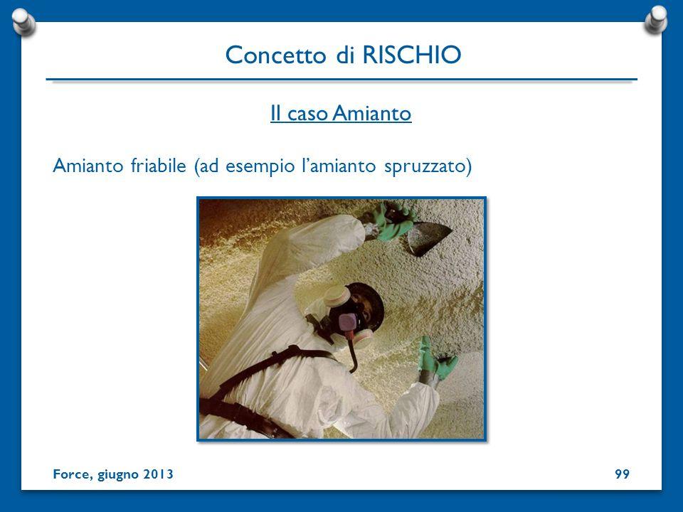 Amianto friabile (ad esempio lamianto spruzzato) Concetto di RISCHIO Force, giugno 2013 Il caso Amianto 99