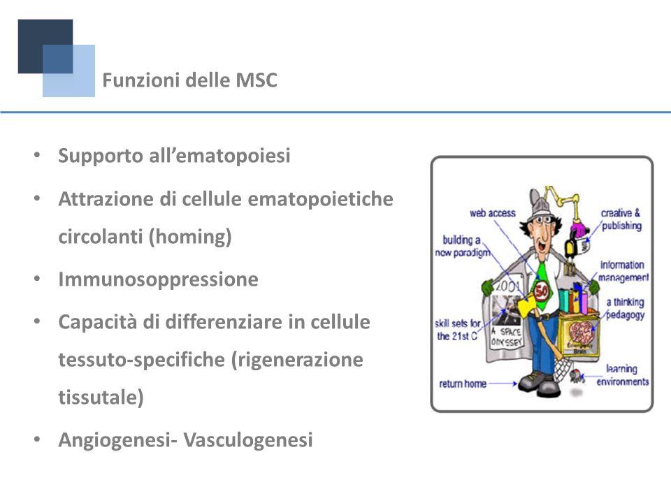 Supporto allematopoiesi Attrazione di cellule ematopoietiche circolanti (homing) Immunosoppressione Capacità di differenziare in cellule tessuto-speci