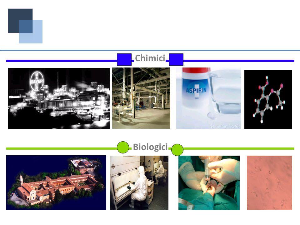 Chimici Biologici