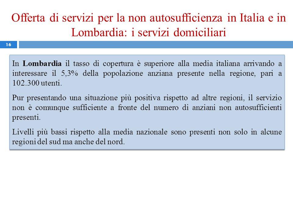 Offerta di servizi per la non autosufficienza in Italia e in Lombardia: i servizi domiciliari 16 In Lombardia il tasso di copertura è superiore alla media italiana arrivando a interessare il 5,3% della popolazione anziana presente nella regione, pari a 102.300 utenti.