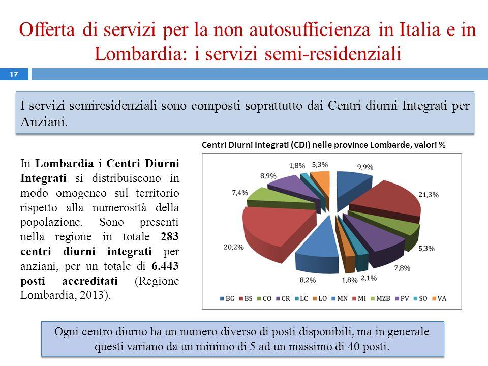 Offerta di servizi per la non autosufficienza in Italia e in Lombardia: i servizi semi-residenziali 17 I servizi semiresidenziali sono composti soprattutto dai Centri diurni Integrati per Anziani.