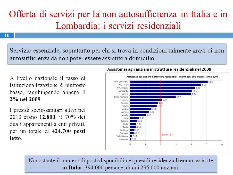 Offerta di servizi per la non autosufficienza in Italia e in Lombardia: i servizi residenziali 18 Servizio essenziale, soprattutto per chi si trova in condizioni talmente gravi di non autosufficienza da non poter essere assistito a domicilio A livello nazionale il tasso di istituzionalizzazione è piuttosto basso, raggiungendo appena il 2% nel 2009.
