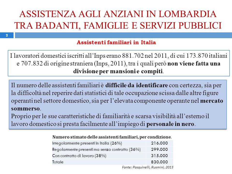 ASSISTENZA AGLI ANZIANI IN LOMBARDIA TRA BADANTI, FAMIGLIE E SERVIZI PUBBLICI 2 I lavoratori domestici iscritti allInps erano 881.702 nel 2011, di cui 173.870 italiani e 707.832 di origine straniera (Inps, 2011), tra i quali però non viene fatta una divisione per mansioni e compiti.
