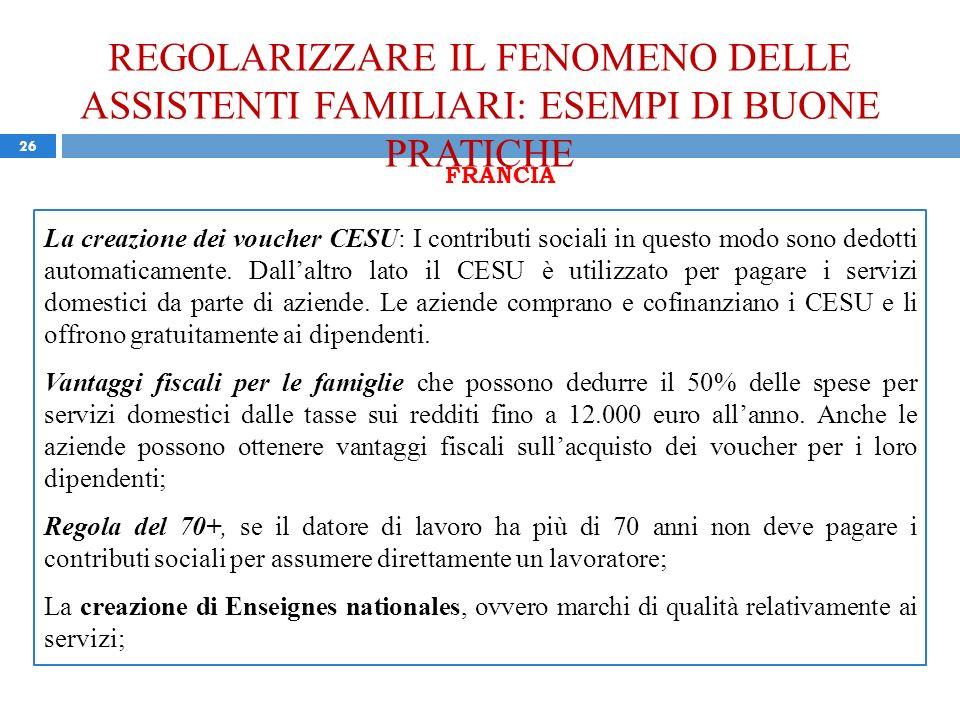 26 FRANCIA La creazione dei voucher CESU: I contributi sociali in questo modo sono dedotti automaticamente.