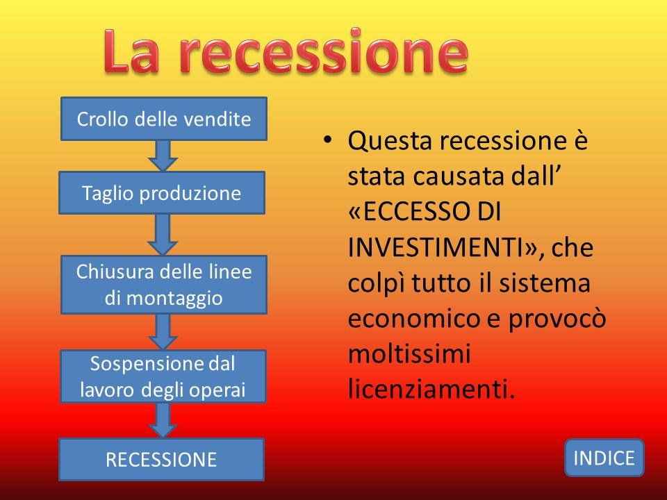 Questa recessione è stata causata dall «ECCESSO DI INVESTIMENTI», che colpì tutto il sistema economico e provocò moltissimi licenziamenti.