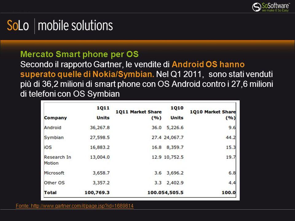Mercato Smart phone per produttore Secondo il rapporto Gartner relativo ai produttori, Nokia/Symbian resta al primo posto con più di 107.000 unità ma ha perso più del 5% del mercato principalmente contro smart phone con sistema operativo Android e iOS Fonte: http://www.gartner.com/it/page.jsp?id=1689814