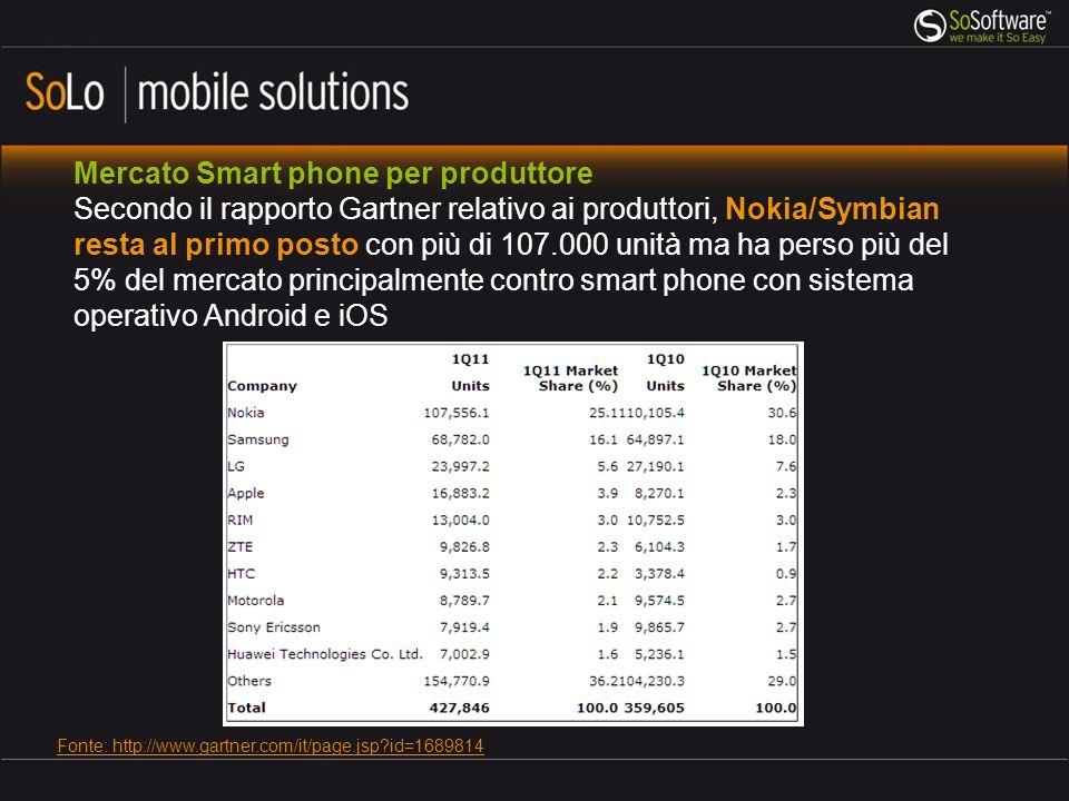 Mercato Smart phone per produttore Secondo il rapporto Gartner relativo ai produttori, Nokia/Symbian resta al primo posto con più di 107.000 unità ma