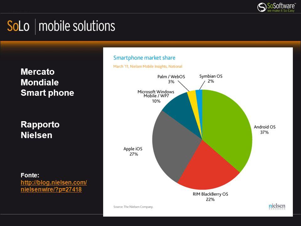Vendite Smart phone in Q1 2011 Rapporto Nielsen Fonte: http://blog.nielsen.com/ nielsenwire/?p=27418 http://blog.nielsen.com/ nielsenwire/?p=27418
