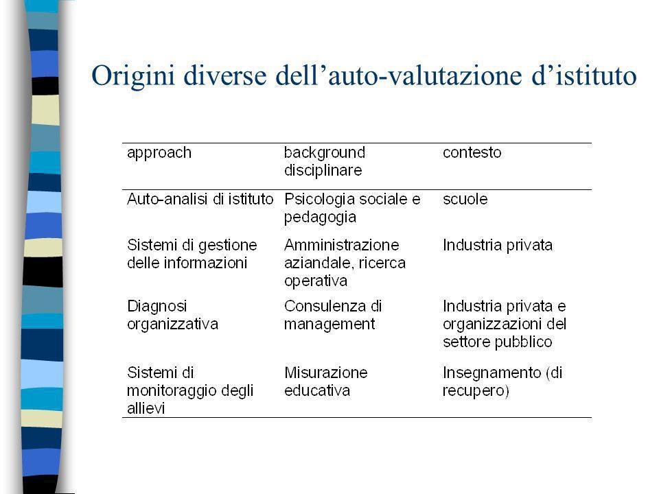 Origini diverse dellauto-valutazione distituto