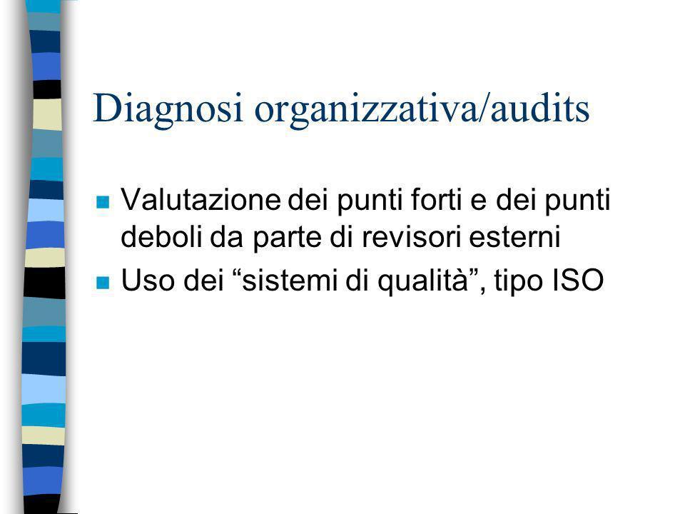 Diagnosi organizzativa/audits n Valutazione dei punti forti e dei punti deboli da parte di revisori esterni n Uso dei sistemi di qualità, tipo ISO