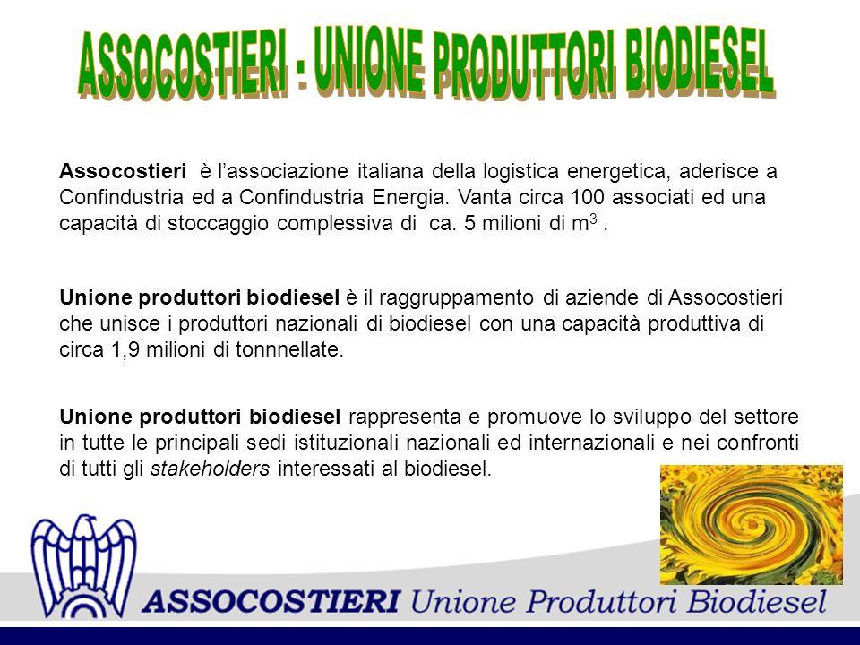 Assocostieri è lassociazione italiana della logistica energetica, aderisce a Confindustria ed a Confindustria Energia. Vanta circa 100 associati ed un