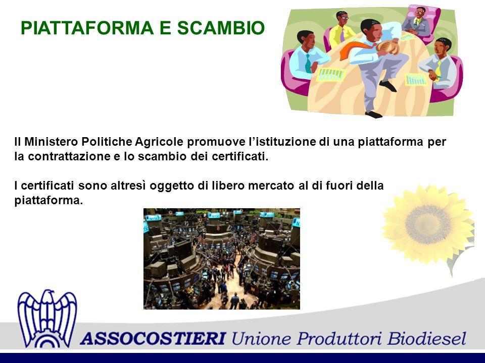 PIATTAFORMA E SCAMBIO Il Ministero Politiche Agricole promuove listituzione di una piattaforma per la contrattazione e lo scambio dei certificati.
