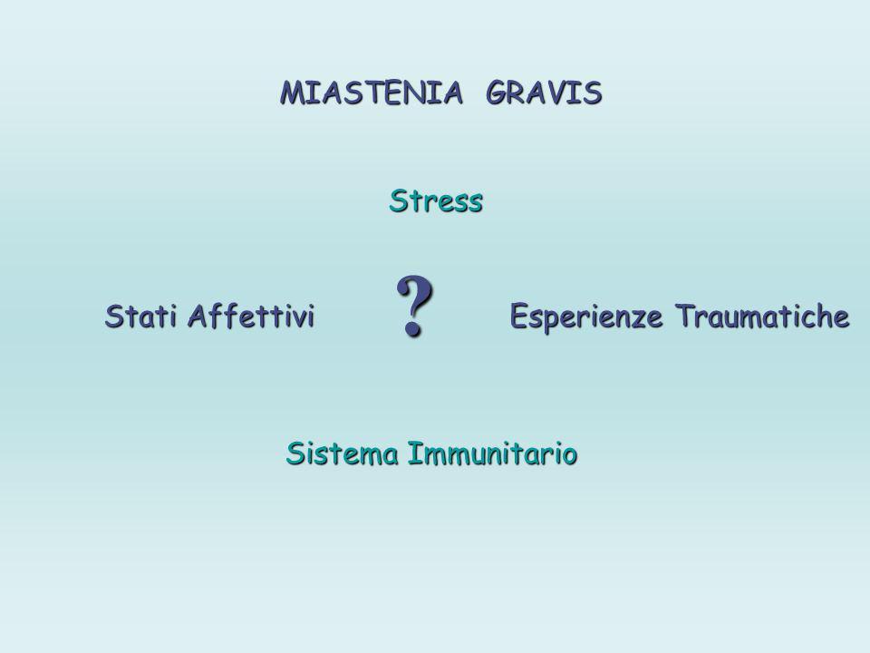 Stati Affettivi Esperienze Traumatiche Stress Sistema Immunitario MIASTENIA GRAVIS MIASTENIA GRAVIS ?