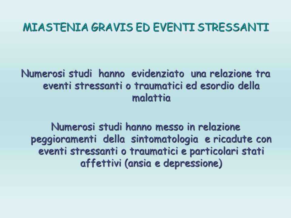 MIASTENIA GRAVIS ED EVENTI STRESSANTI Numerosi studi hanno evidenziato una relazione tra eventi stressanti o traumatici ed esordio della malattia Nume