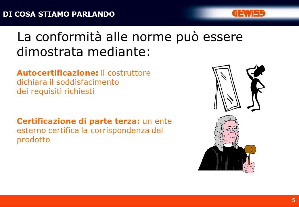 26 CEI SETTORE ELETTRICO/ELETTRONICO IEC CENELEC UNI ISO CEN ALTRI SETTORI GLI ENTI NORMATORI