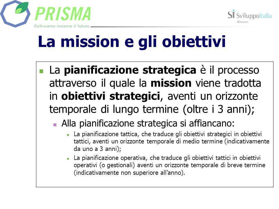 La mission e gli obiettivi La pianificazione strategica è il processo attraverso il quale la mission viene tradotta in obiettivi strategici, aventi un orizzonte temporale di lungo termine (oltre i 3 anni); Alla pianificazione strategica si affiancano: La pianificazione tattica, che traduce gli obiettivi strategici in obiettivi tattici, aventi un orizzonte temporale di medio termine (indicativamente da uno a 3 anni); La pianificazione operativa, che traduce gli obiettivi tattici in obiettivi operativi (o gestionali) aventi un orizzonte temporale di breve termine (indicativamente non superiore allanno).