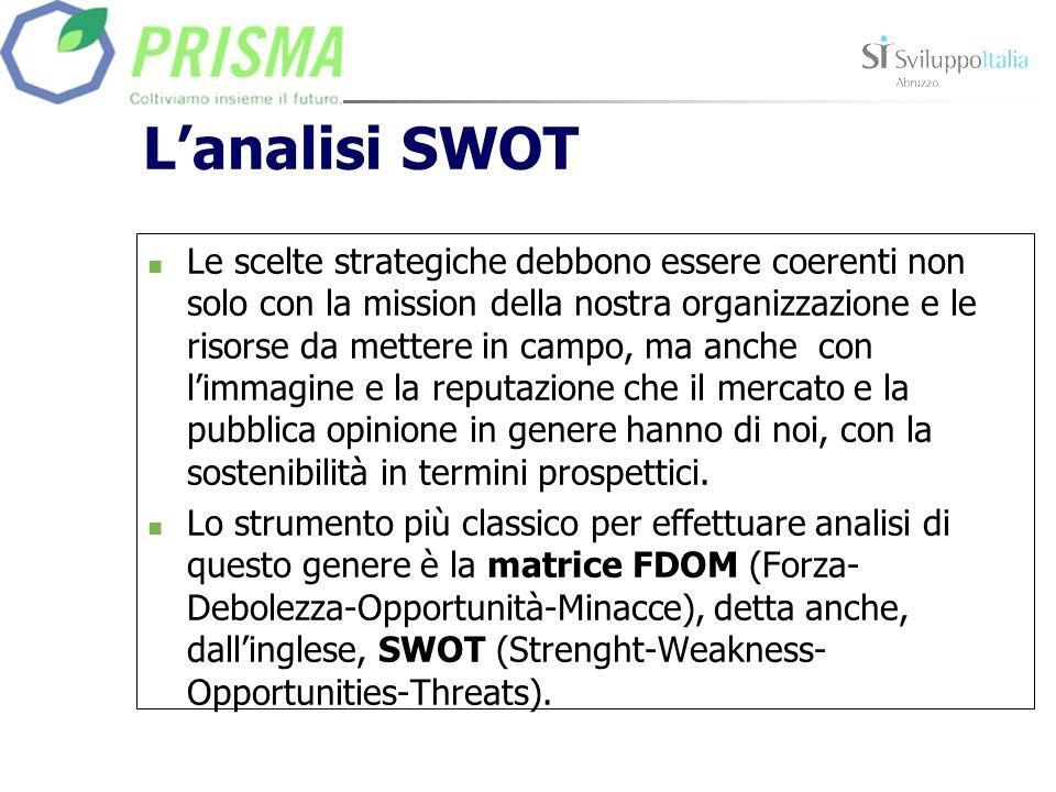 Lanalisi SWOT Le scelte strategiche debbono essere coerenti non solo con la mission della nostra organizzazione e le risorse da mettere in campo, ma a