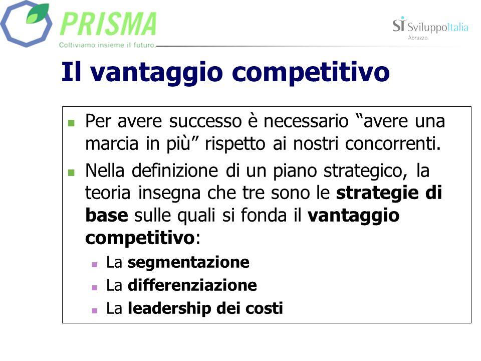 Il vantaggio competitivo Per avere successo è necessario avere una marcia in più rispetto ai nostri concorrenti. Nella definizione di un piano strateg